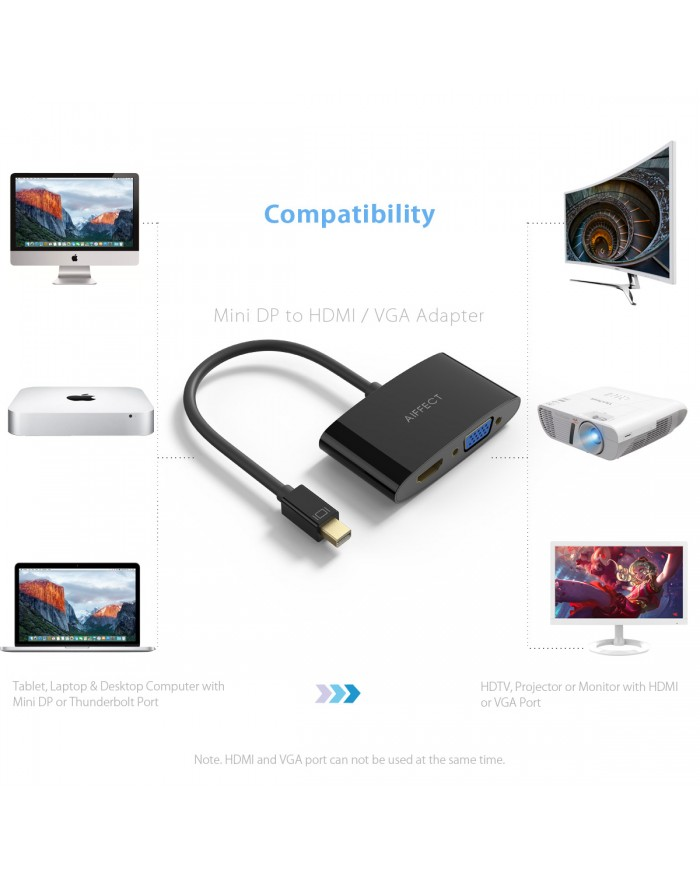 AIFFECT 2 in 1 Thunderbolt to HDMI Adapters VGA Cable Converter for Apple ipad TV Monitors and More - Black
