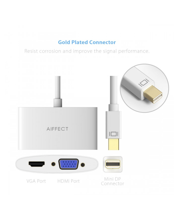 AIFFECT 2 in 1 Mini DP to HDMI & VGA 2K Adapter Cable ( Compatible with Thunderbolt ) for Apple MacBook, iMac, Microsoft Surface Pro 4 and more - White